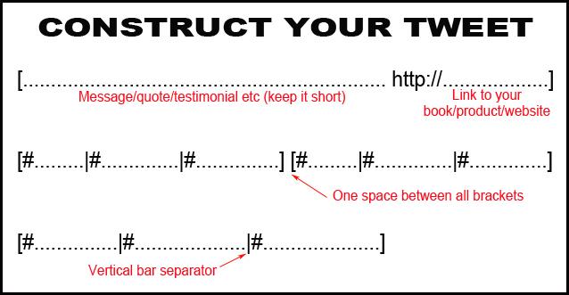 CONSTRUCT YOUR TWEETb